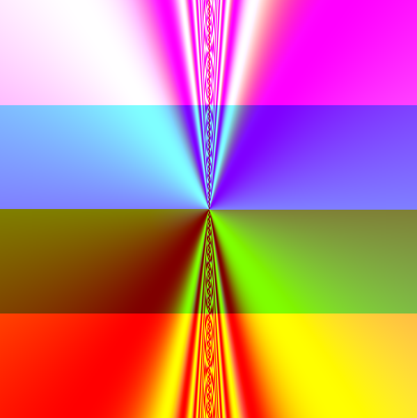 This example image contains four equally tall rectangles, each a different color, with a curve traveling between all of them.