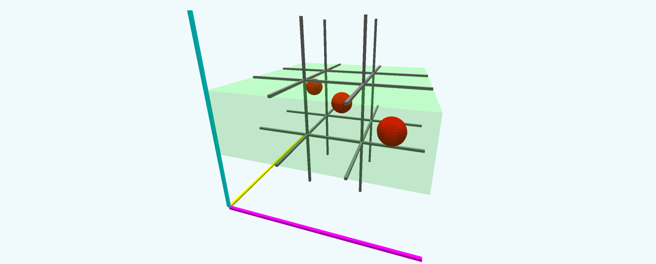 This visual highlights the middle slice of a 3D grid, which contains a short diagonal line.
