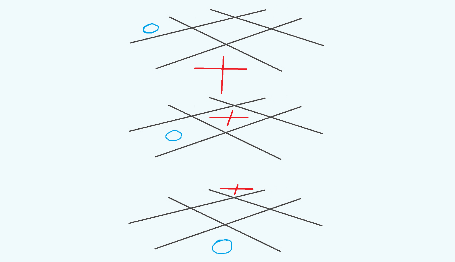 Three two-dimensional tic tac toe boards with two examples of winning lines.